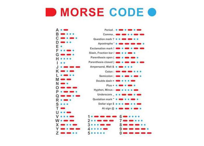 MMem 0201: How to memorize morse code