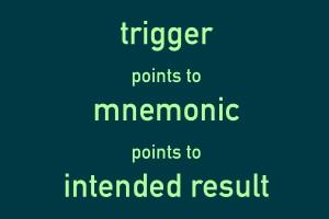 Basic memory model