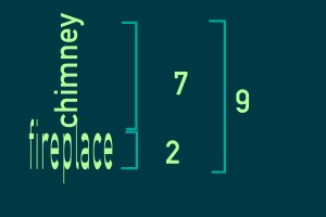 Memorize numbers using mnemonics