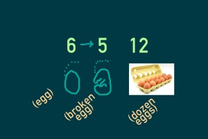 memorize numbers with visual mnemonics