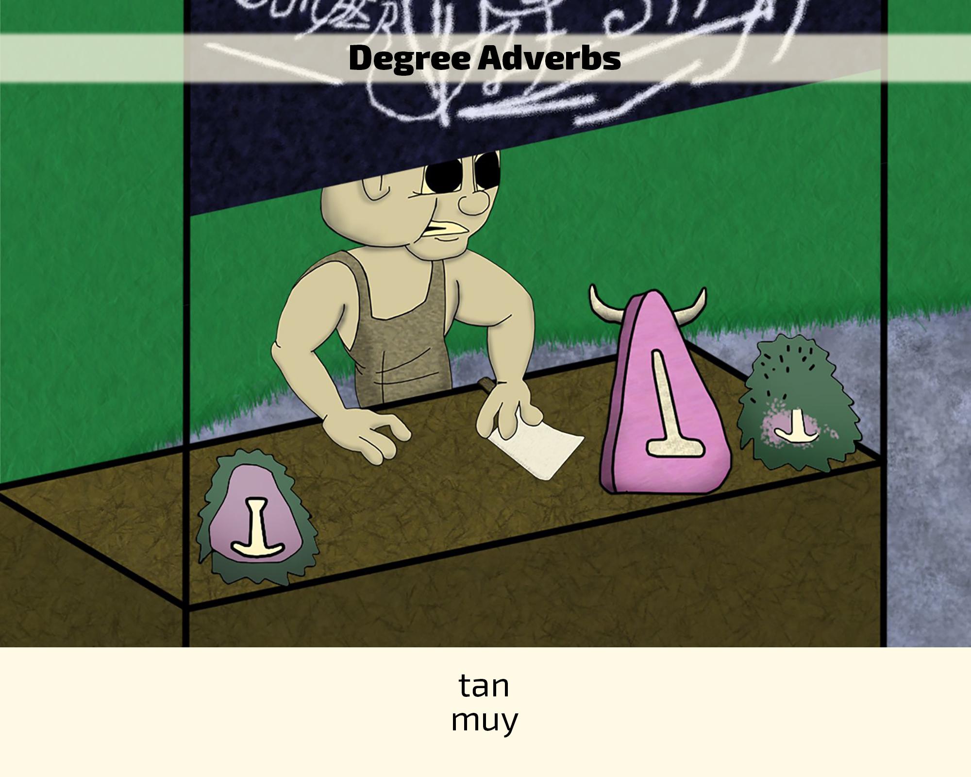 15-degree