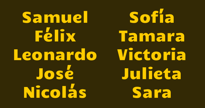 pronunciation of names in Spanish including Samuel Félix Leonardo José Nicolás Sofía Tamara Victoria Julieta Sara