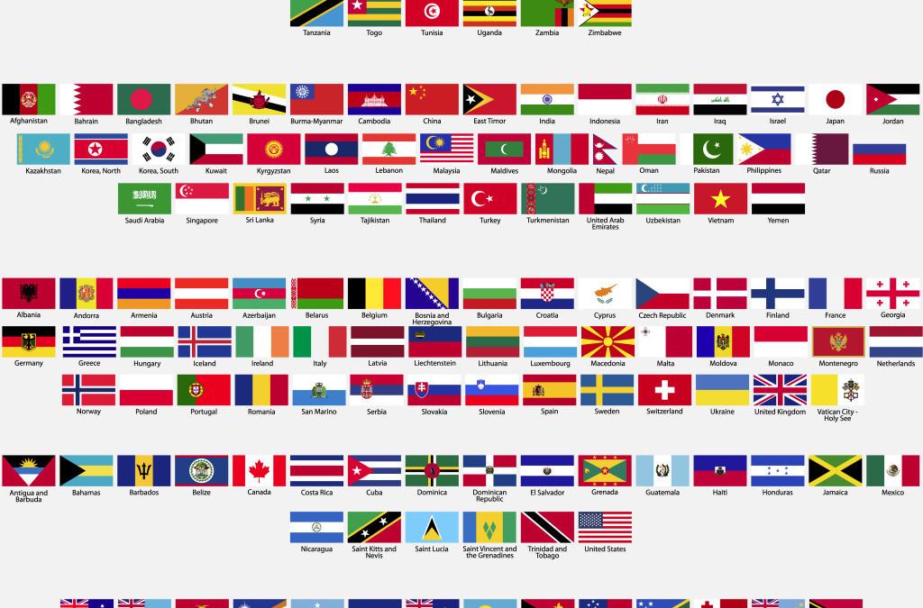 MMem 0465: Memorize 200 countries in alphabetical order