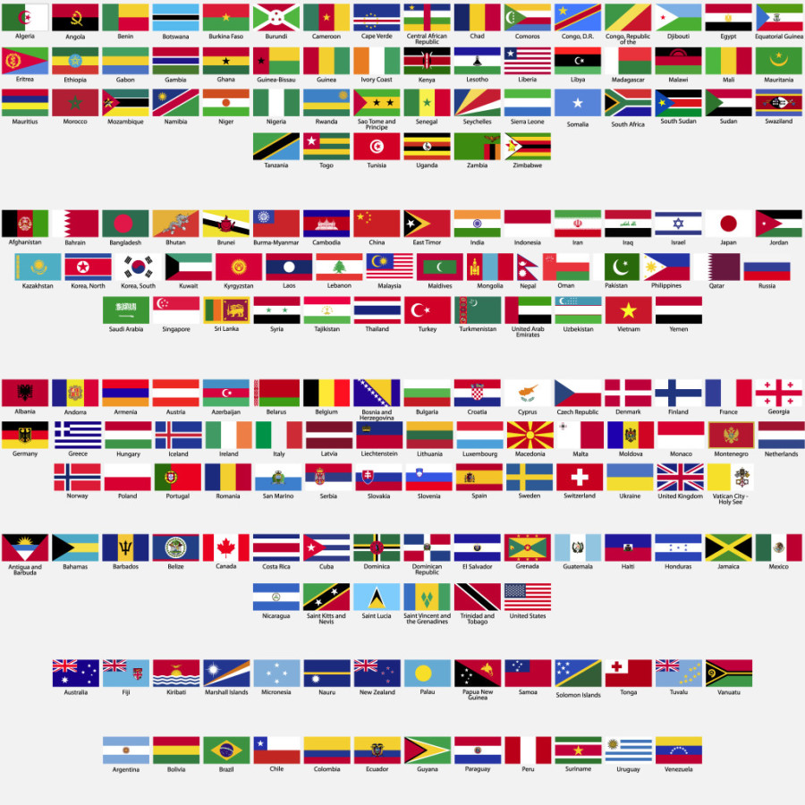 MMem 0465: Memorize 200 countries in alphabetical order