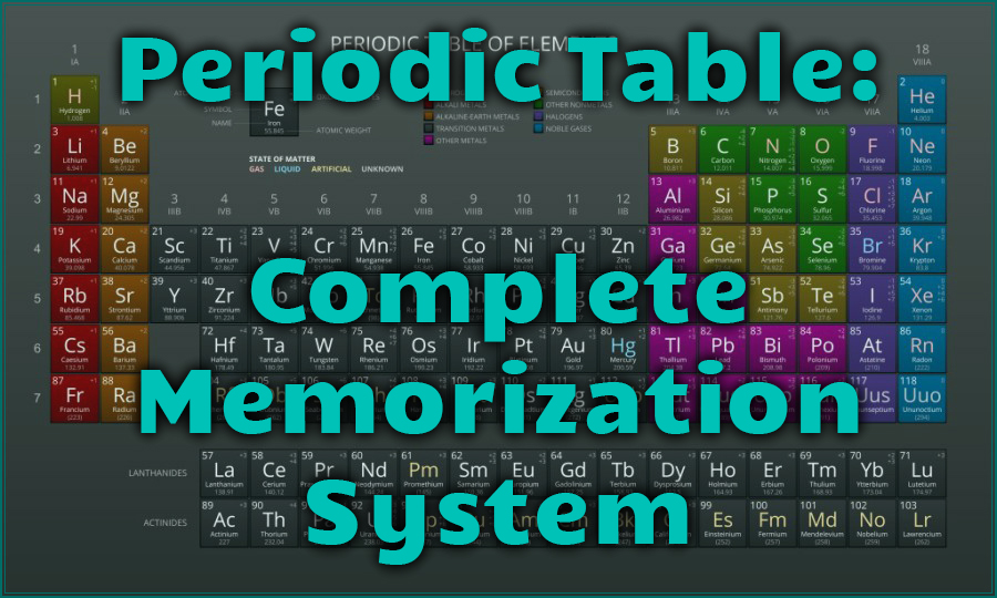 Periodic Table complete table of periodic elements : MMem 0500: Memorize the periodic table of elements with mnemonics ...